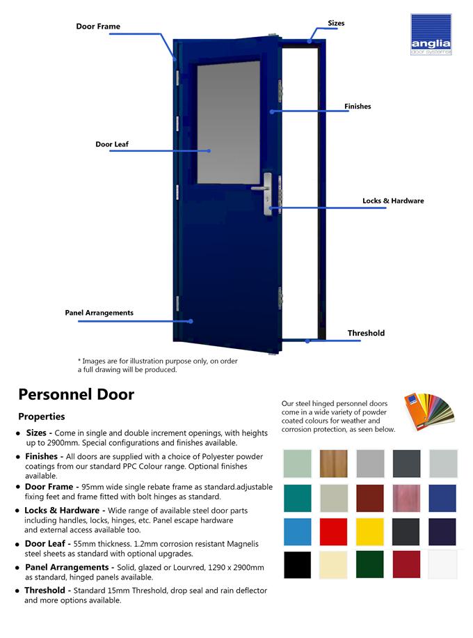 Personnel door specification