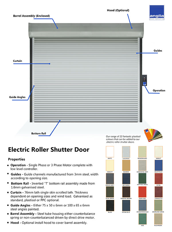 Electric roller shutter East anglia