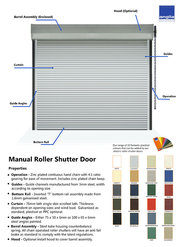 Manual roller shutter East anglia